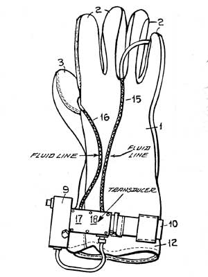 A sketch of the Pilot's force measurement glove