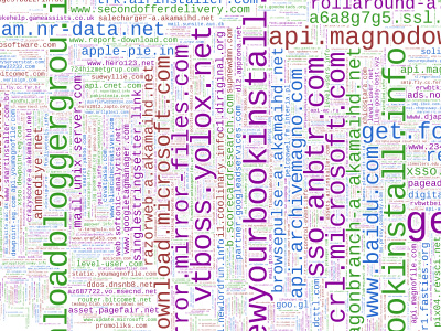 A word cloud of file names
